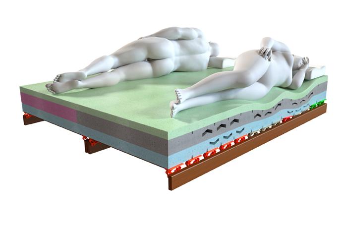 ergokomodo-vitoria-descanso-personalizado-salud-en-colchones-vitoriaenunclic